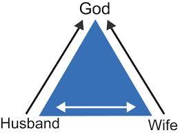 TriangleGodLove